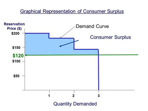Consumer_Surplus.jpg